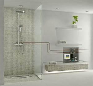Abfluss Für Dusche : dusche bodengleich abfluss verschiedene ~ Michelbontemps.com Haus und Dekorationen
