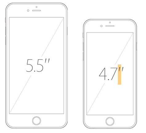 iphone 6 size apple iphone 6 and 6 plus what s changed