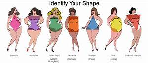 Taking The Negative Out Of Plus Size Clothing: Identifying ...