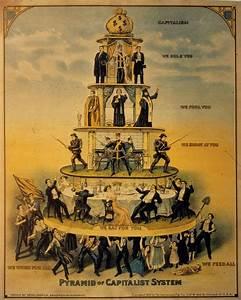 """Pyramid of Capitalist System"" – a classic anti-capitalist ..."