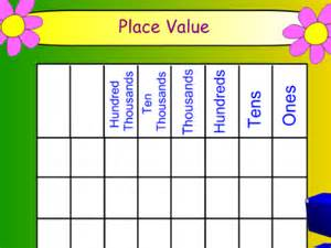 5th grade place value chart smart exchange usa place value chart