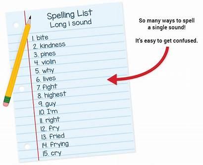 Spelling Words Sense Spell Lists Transparent Child