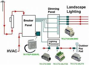 Surge Protector Installation  Residential Lighting