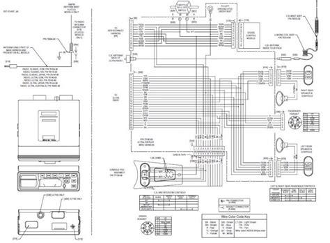 harley davidson radio wiring harness diagram wiring diagram for 2001 harley davidson ultra readingrat net
