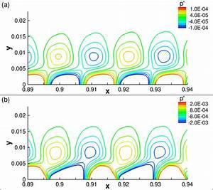 A Pressure Perturbation Contours For Comp1  Linear