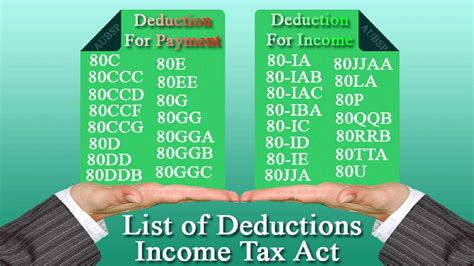 list  income tax deductions  individuals   aubsp