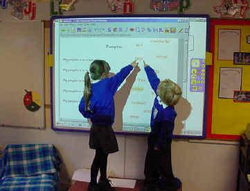 interactive whiteboards in the modern classroom 266 | iwb 1