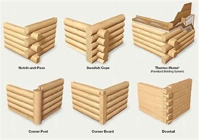 Cabin Build Corner Lemn Scratch Building Plans