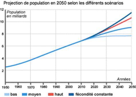 population mondiale 2011 astronoo