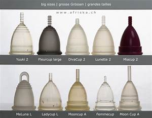 File:Menstrual cups large sizes.jpg - Wikimedia Commons