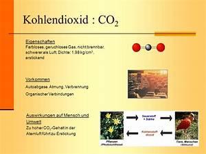 Dichte Gas Berechnen : umweltbelastungen durch anorganische substanzen ppt video online herunterladen ~ Themetempest.com Abrechnung
