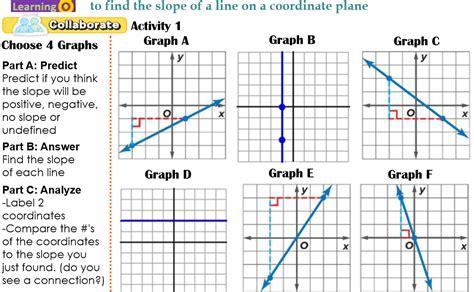 Worksheet Slope From A Graph Worksheet Grass Fedjp