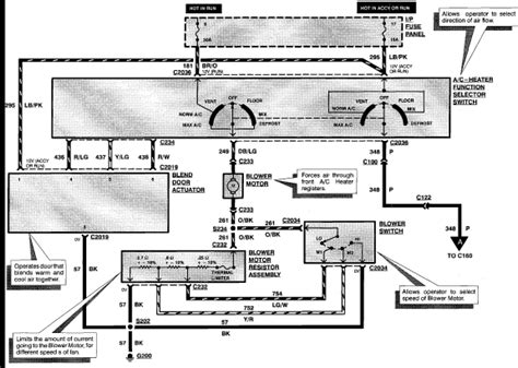 Where Can Find Air Conditioning Wiring Diagram For