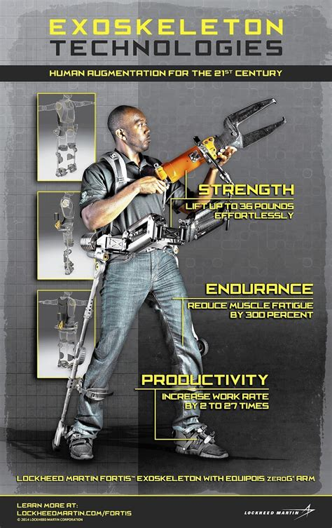 """Lockheed's exoskeleton """"Iron Man suit"""" may fit commercial ..."""