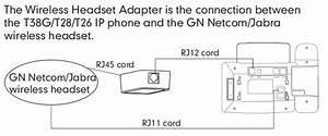 Yealink Ehs36 Wireless Headset Adaptor