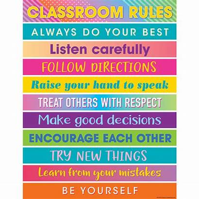 Rules Chart Classroom Class Colorful Vibes 1133