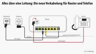 deutsche telekom stellt auf ip telefonie statt festnetz um