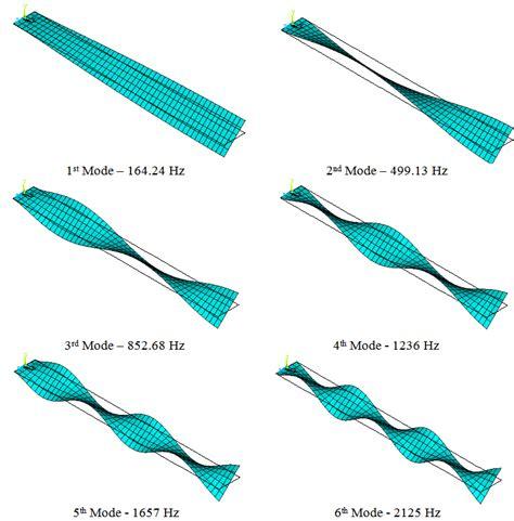 effect  fiber orientation  laminate stacking
