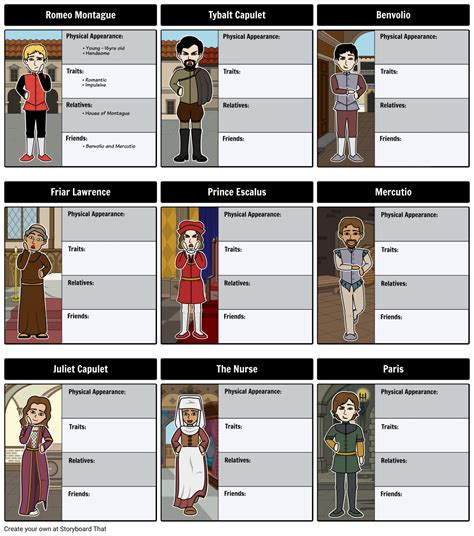 romeo  juliet character map storyboard  rebeccaray