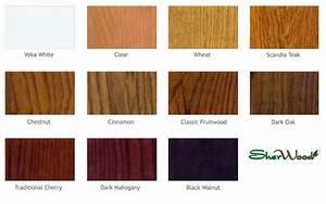 Wood Interior Wood Stain - Blueprints PDF DIY Download How