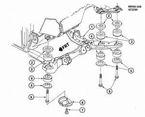Write Cradle Mount Insulators  U0026 Bushings