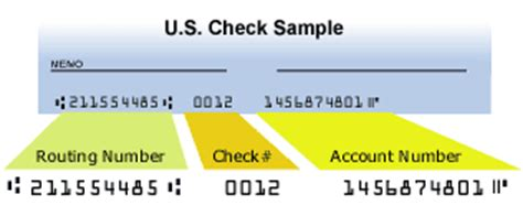 bank of america merchant check verification phone number mouseworks net paypal