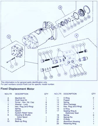 Sundstrand Sauer Danfoss Series 20 Fixed Displacement ...