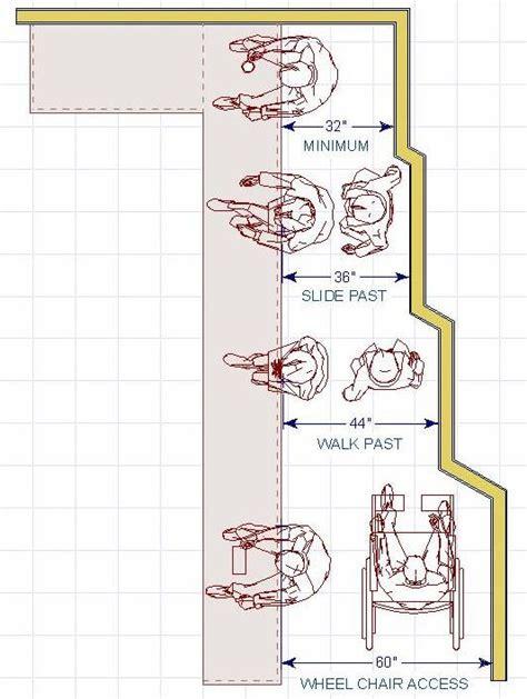 kitchen design rules illustrated