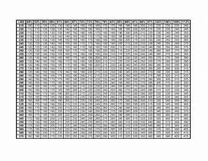 Perres Human Performance  Percentage Charts