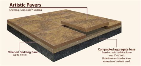 how to install our sand set interlocking pavers artistic