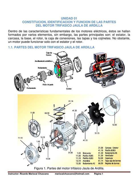 partes motor trifasico jaula de ardilla