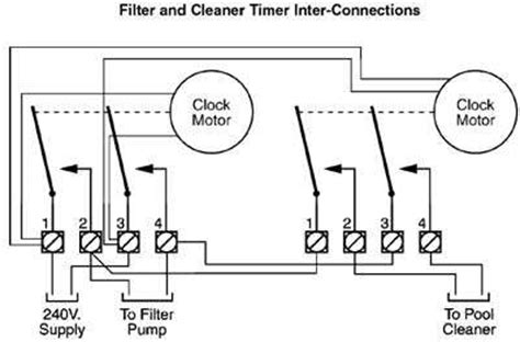 Pool Pump Timer Diagram Questions Answers With Pictures