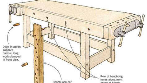 dogs   bench jack  support long boards