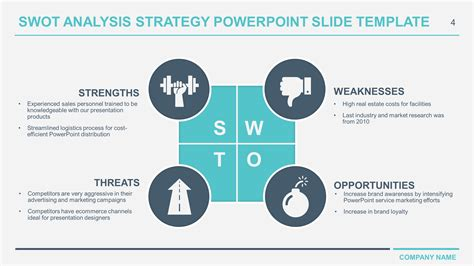 Permalink to Swot Analysis Powerpoint Template Free Download