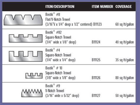 trowel sizes