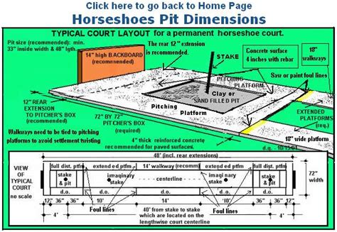 Horseshoe Pit Dimensions Backyard by Official Horseshoe Pit Dimensions Diagram Topeka