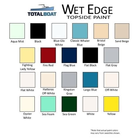totalboat edge polyurethane topside paint