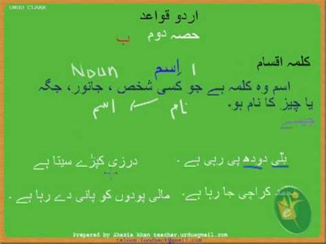 Urdu Grammar Part 2 (b) Ism Youtube