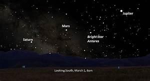 What U0026 39 S In The Sky  The  U2018blue Moon U2019 Of March