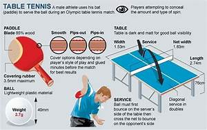 Rules And Regulations Table Tennis