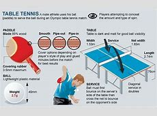 London 2012 Olympics table tennis guide Telegraph