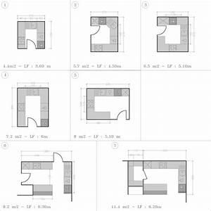 les 25 meilleures idees de la categorie plan cuisine sur With meubles pour petite cuisine 4 plan de cuisine en l 8 exemples pour optimiser lespace