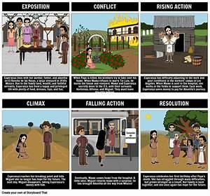 Esperanza Rising Book Summary  Activities  Lesson Plans