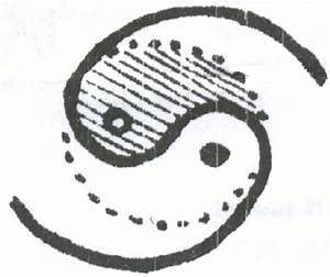 Inka Symbole Bedeutung : die bedeutung der spirale ~ Orissabook.com Haus und Dekorationen