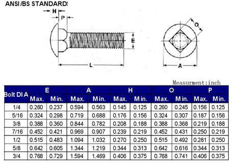 Carriage Bolts With Ansi & Bs Standard