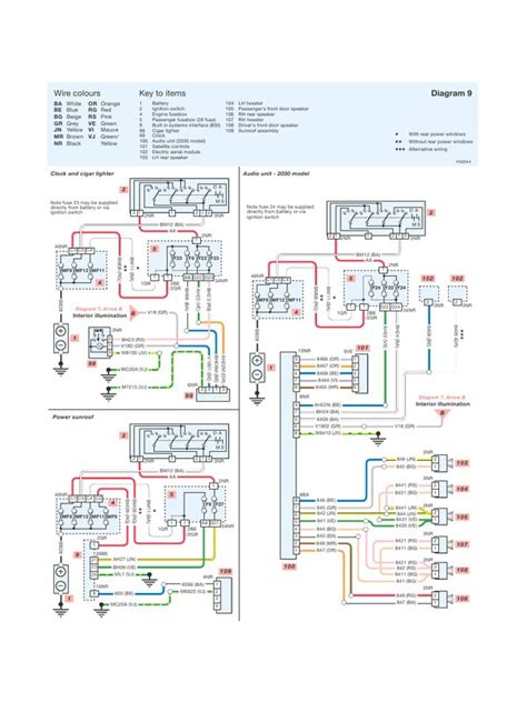 peugeot partner wiring diagram peugeot partner towbar wiring diagram