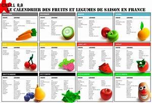 Fruits Legumes Saison : calendrier des saison fruits et l gumes cuisine du monde kay ~ Melissatoandfro.com Idées de Décoration