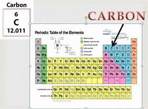 Carbon Group On Periodic Table - Mature Ladies Fucking