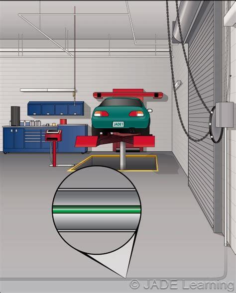 Commercial Garages Repair Storage Underground