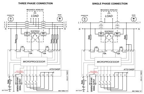 automatic transfer switch control module build